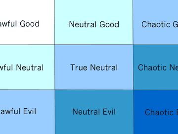 The character alignment grid