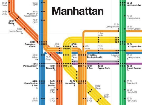 Vignelli Nyc Subway Map
