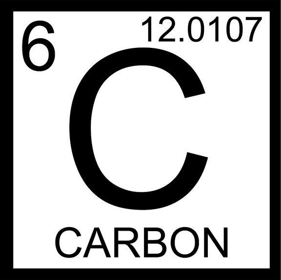Carbon on Carbon From Periodic Table