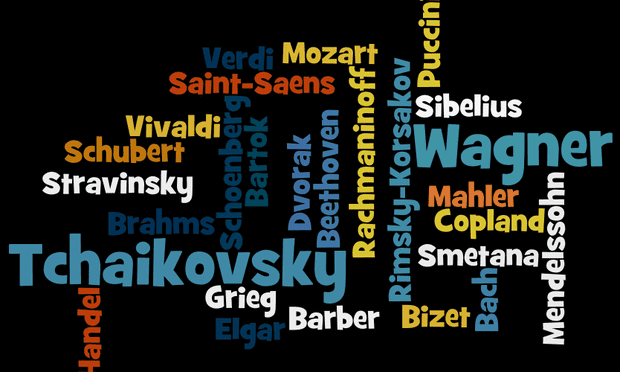 The 2012 Classical Countdown