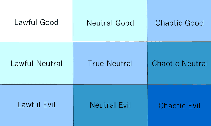 battle between good and evil archetype