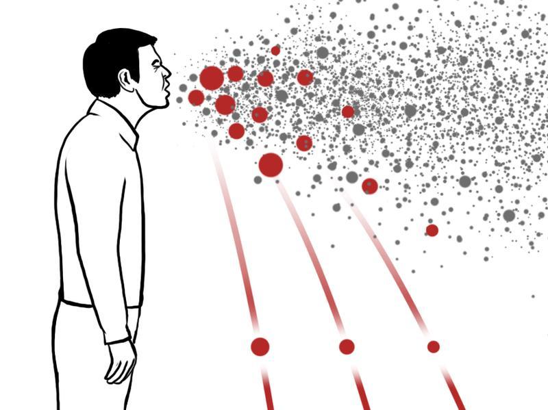 resp,ratory droplets in air ile ilgili görsel sonucu