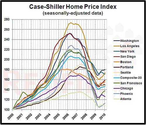 Specter of Housing Market Double Dip Looms | The Takeaway | WNYC Studios