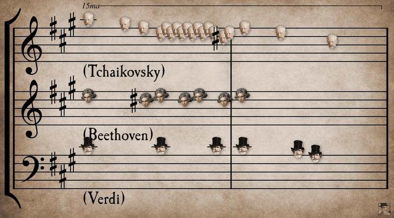 Tchaikovsky meets Beethoven meets Verdi in 'Classical Mashup II.'