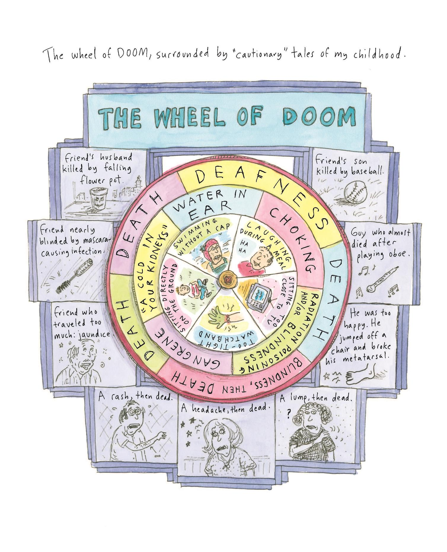 Roz Chast The Wheel of Doom
